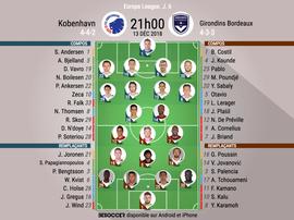 Compos officielles Copenhague-Bordeaux, J6, Europa League, 13/12/18. BeSoccer