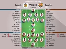 Compos officielles Cornellà - Barça, Coupe du Roi, 16e de finale, 2021. BeSoccer