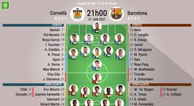 Compos officielles Cornellà - Barça. BeSoccer