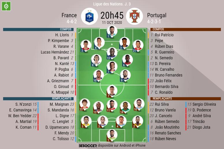 Suivez le direct de France-Portugal. BeSoccer