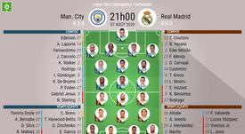 Suivez le direct du match Manchester City-Real Madrid. BeSoccer