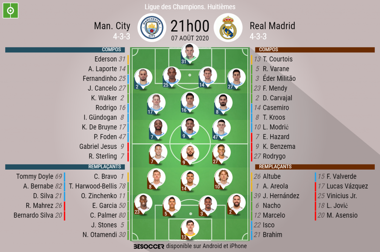 Les compos officielles du match de Ligue des champions entre City et le Real Madrid. BeSoccer