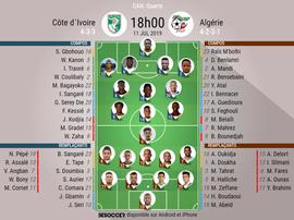 Compos officielles Côte d'Ivoire-Algérie, quart de finale de la Coupe d'Afrique des nations. AFP