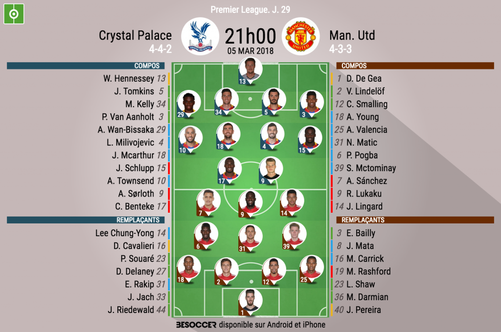 P.League - Manchester United renverse Crystal Palace !