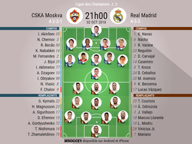 Compos officielles Cska Moscou - Real Madrid, J2, Champions League, 02/10/2018. Besoccer