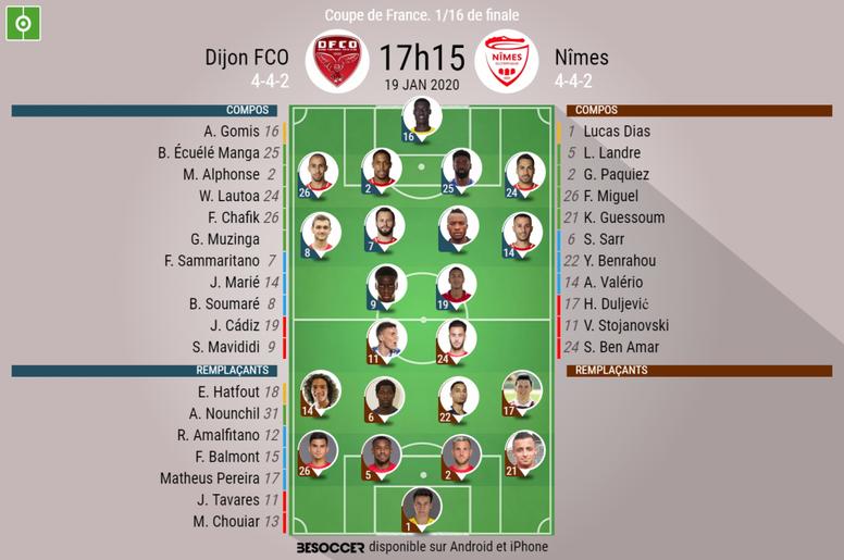 Les compos officielles du match de Coupe de France entre Dijon et Nîmes. afp
