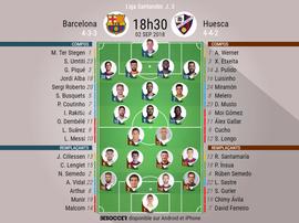 Formazioni di Barcellona-Huesca. BeSoccer