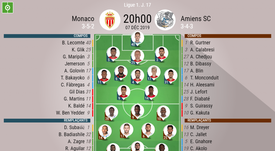 Compos officielles de Monaco-Amiens. BeSoccer