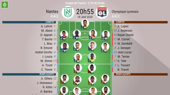 Compos officielles de Nantes-Lyon.  BeSoccer