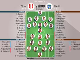 Les compos officielles du match de Copa América entre le Pérou et le Brésil. Be Soccer