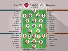 Compos officielles Dijon - Montpellier, J19, Ligue 1, 13/01/2019. Besoccer