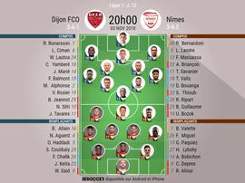 Compos officielles Dijon-Nîmes, 12ème journée de l'édition 2018-19 de Ligue 1, 03/11/2018. BeSoccer