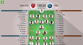 Compos officielles, Dijon-Paris SG, Coupe de France, 1/4 de finales, 12/02/20, BeSoccer