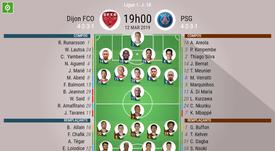Compos officielles Dijon-PSG, Ligue 1, J 18, 12/03/2019, BeSoccer