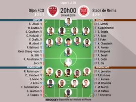 Compos officielles Dijon-Reims, J28, Ligue 1, 09/03/2019. BeSoccer