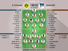 Les compos officielles Dortmund et le Hertha. BeSoccer