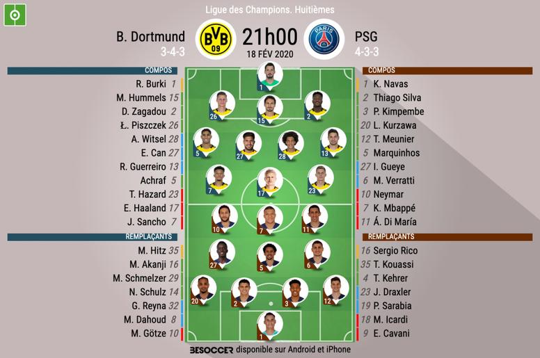Compos officielles Dortmund - PSG, Ligue des Champions, Huitième aller, 18/02/2020, BeSoccer