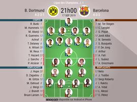 Les compos officielles du match de Ligue des champions contre Dortmund et Barcelone. BeSoccer