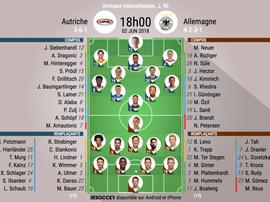 Compos officielles du match amical Autriche-Allemagne, 02/06/18. BeSoccer