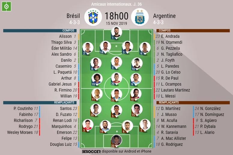 Les compos officielles du match amical entre le Brésil et l'Argentine. EFE