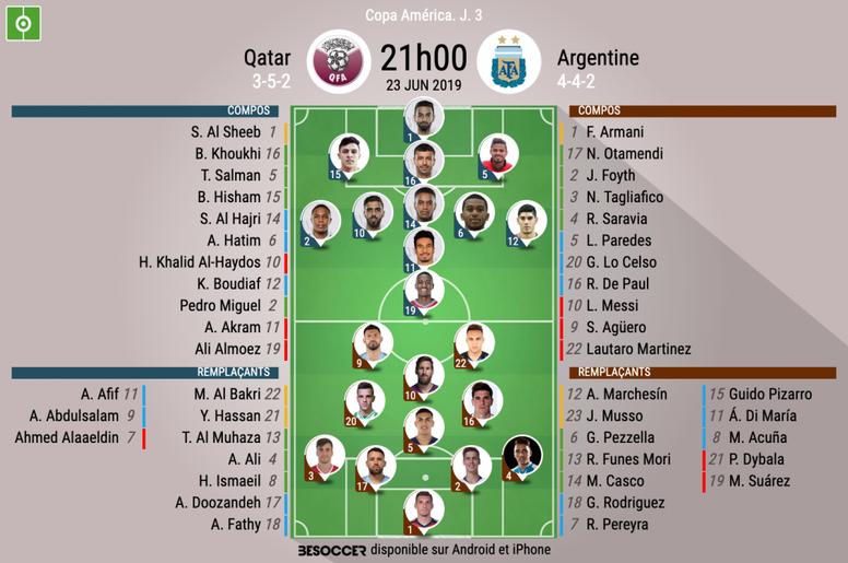 Les compos officielles du match de Copa América entre le Qatar et l'Argentine. BeSoccer