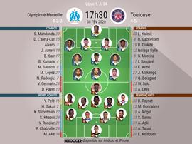 Compos officielles du match de Ligue 1 entre Marseille et Toulouse. BeSoccer