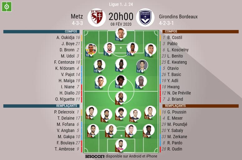 Les compos officielles du match de Ligue 1 entre Metz et Bordeaux. BeSoccer