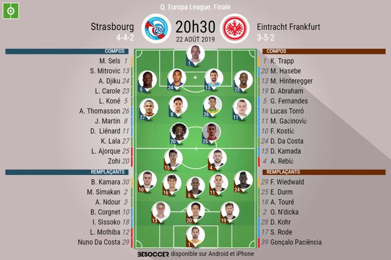 Compos officielles du match des barrages d'Europa League entre Strasbourg et Francfort du 22/08/19.