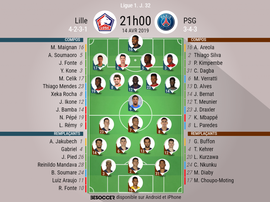 Compos officielles du match Lille-PSG, Ligue 1, J.32, 14/04/2019, BeSoccer.
