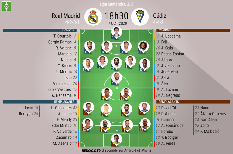 En direct : le match Real Madrid - Cadiz. besoccer