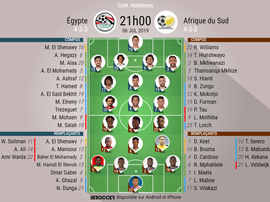 Compos officielles Égypte - Afrique du Sud - 8es de finale de la CAN 2019. BeSoccer