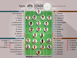 Les compos officielles du match de la CAN entre l'Égypte et le RD Congo. BeSoccer