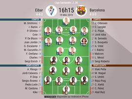 Les compos de Eibar-Barcelone. BeSoccer