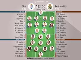 Compos officielles Eibar-Madrid, 13ème journée de l'édition 2018/19 de Liga, 24/11/2018. BeSoccer