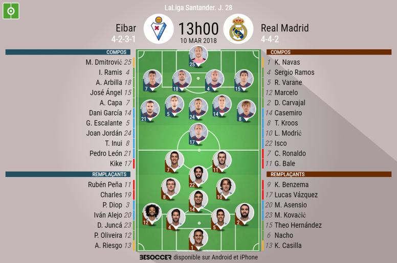 Compos officielles Eibar-Real Madrid, 28ème journée de Liga, 10/03/2018. BeSoccer