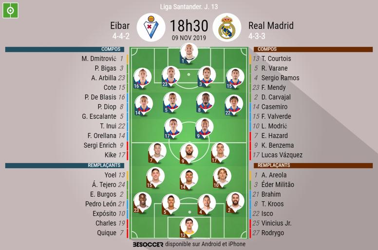 Compos officielles Eibar-Real Madrid, Liga, J13, 09/11/2019. BeSoccer