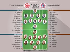 Compos officielles Eintracht Francfort-Bayern, 17ème journée de Bundesliga. BeSoccer