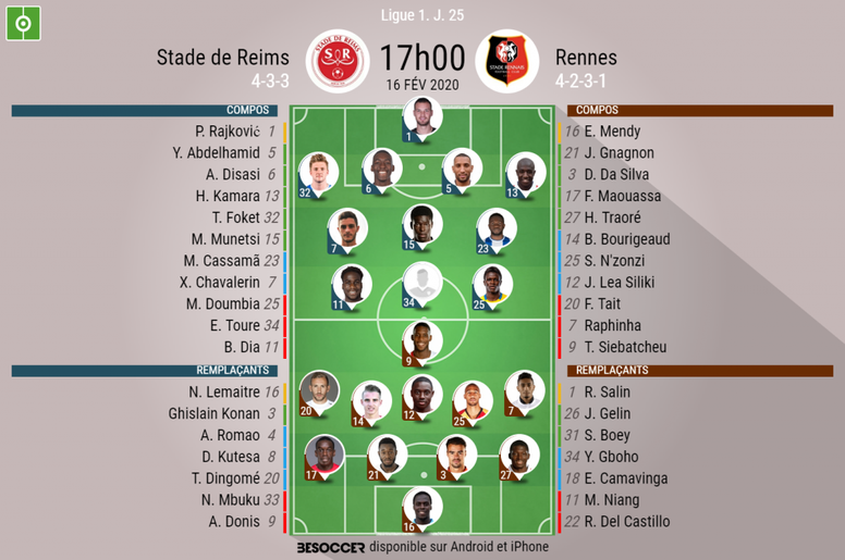 Compos officielles entre Reims et Rennes. BeSoccer