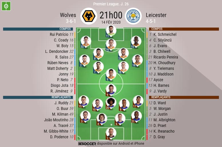 Compos officielles entre Wolverhampton et Leicester. BeSoccer