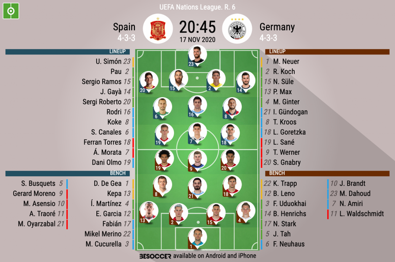 Spain v Germany, Nations League, Group 4, League A, MD6, 17/11/2020 - official line-ups. BeSoccer