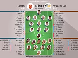 Compos officielles Espagne-Afrique du Sud, Coupe du Monde Féminine, J1, 08/06/2019. BeSoccer