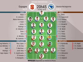 Compos officielles Espagne-Bosnie, match amical, 18/11/2018. BeSoccer