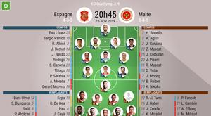 Les compos probables du match de qualification à l'Euro entre l'Espagne et Malte. BeSoccer