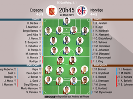 Compos officielles Espagne-Norvège, qualif Euro 2020, J1, 23/03/2019. BeSoccer