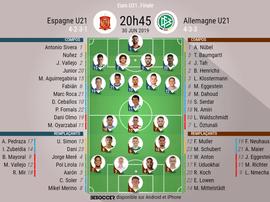 Compos officielles Espagne U21-Allemagne U21 Euro U21 Finale 30/06/2019. BeSoccer