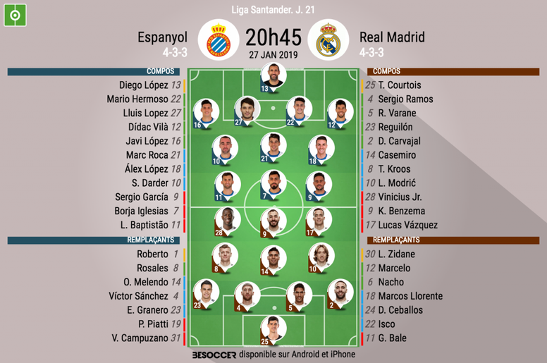 Compos officielles Espanyol-Real Madrid, J21, LaLiga, 27/01/19. BeSoccer