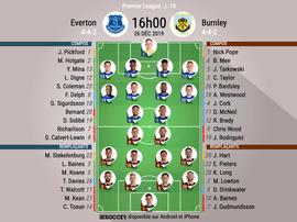 Compos officielles Everton-Burnley, Premier League, J.19, 26/12/2019, BeSoccer