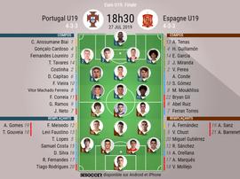 Compos officielles finale Portugal-Espagne U19, Euro U21 2019, 27/07/2019. BeSoccer.