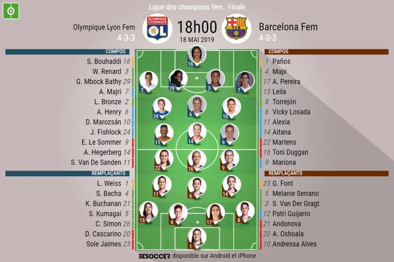 Suivez le direct de la finale de la Ligue des champions féminine Lyon-Barça. BeSoccer