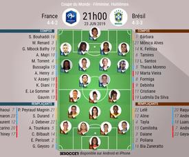 Compos officielles France - Brésil, 1/8 finales, 23/06/2019. Besoccer